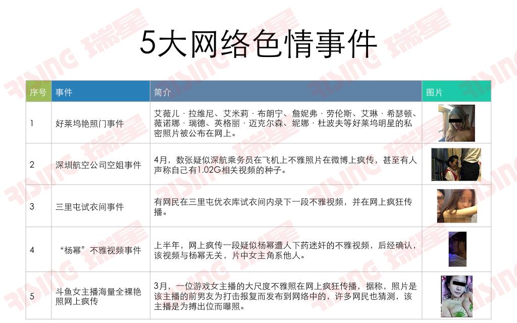 色情官网_瑞星:网络色情滋生病毒钓鱼 国内八成网站存严重漏洞